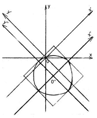 видеоуроки по линейной алгебре